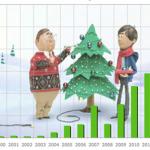 Bitcoin – aktuální analýza. Vánoce, čas nákupů