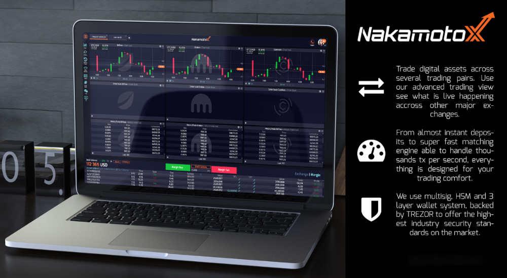 bitcoinová burza Nakamotox