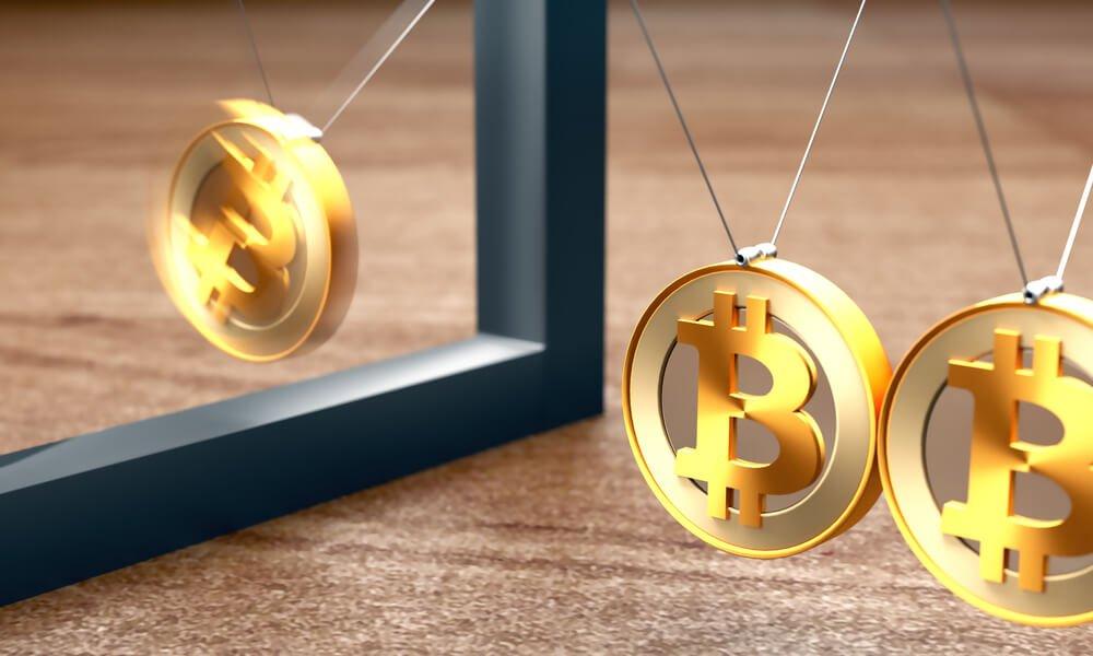 bitcoin kurz pohyb
