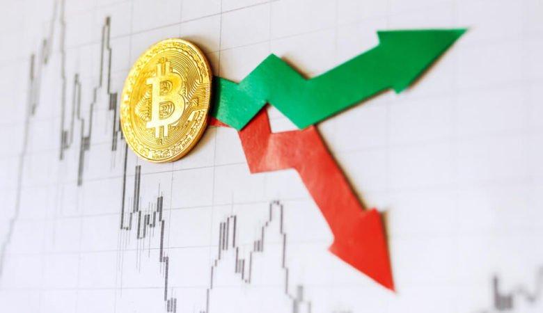 kurz bitcoinu dno