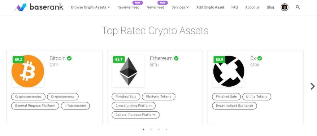 top crypto assets